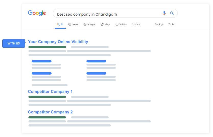 best-seo-&-digital-marketing-company-in-chandigarh